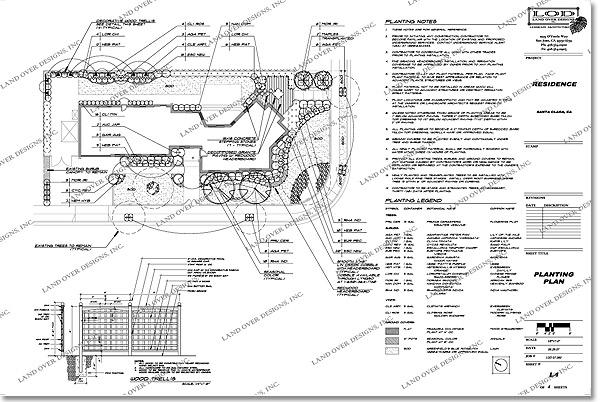 Land Over Designs Landscape Architects